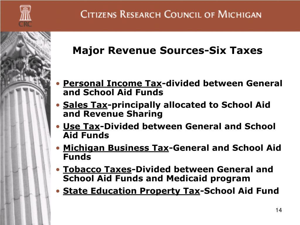 Major Revenue Sources-Six Taxes