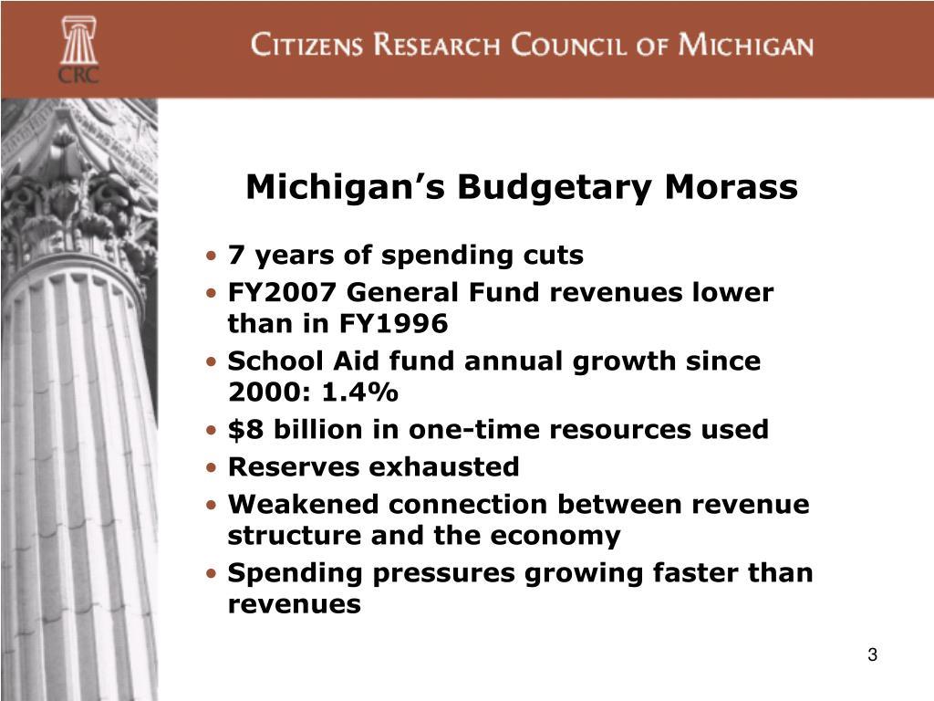Michigan's Budgetary Morass