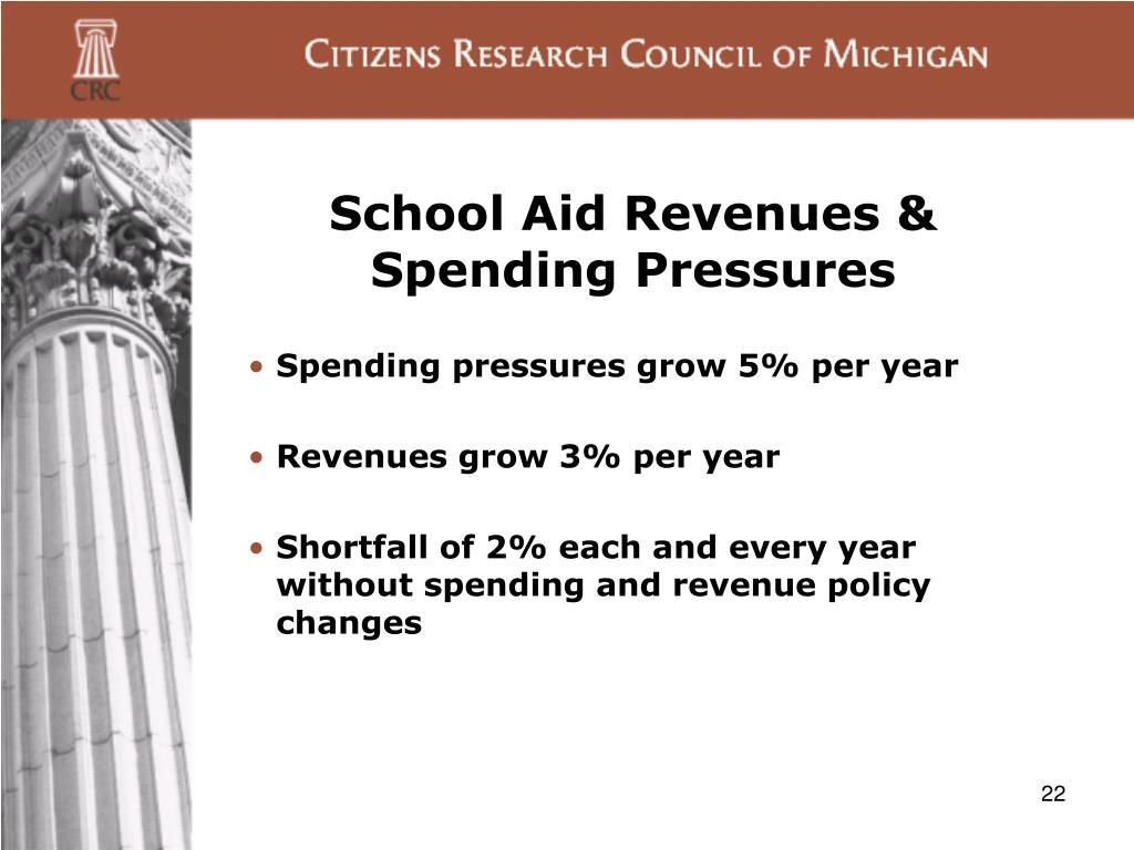 School Aid Revenues & Spending Pressures