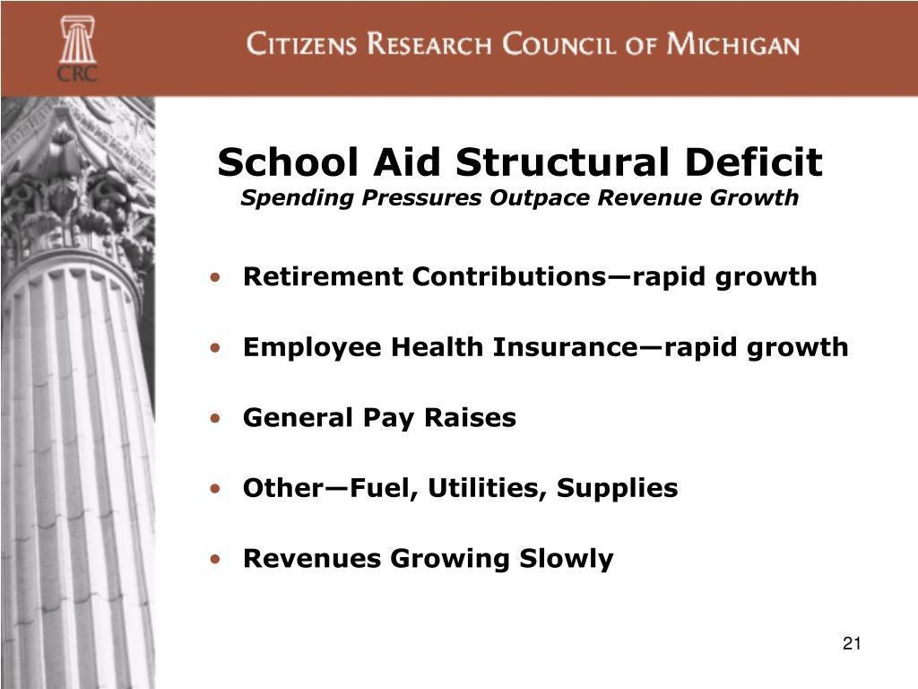 School Aid Structural Deficit