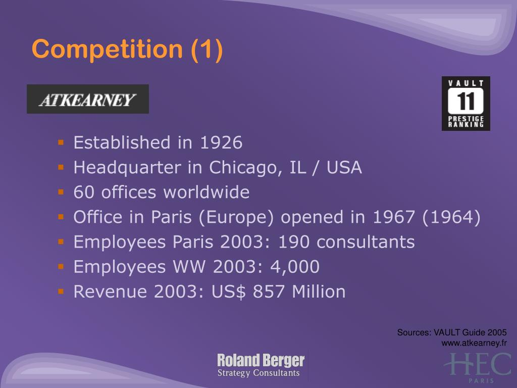 Competition (1)