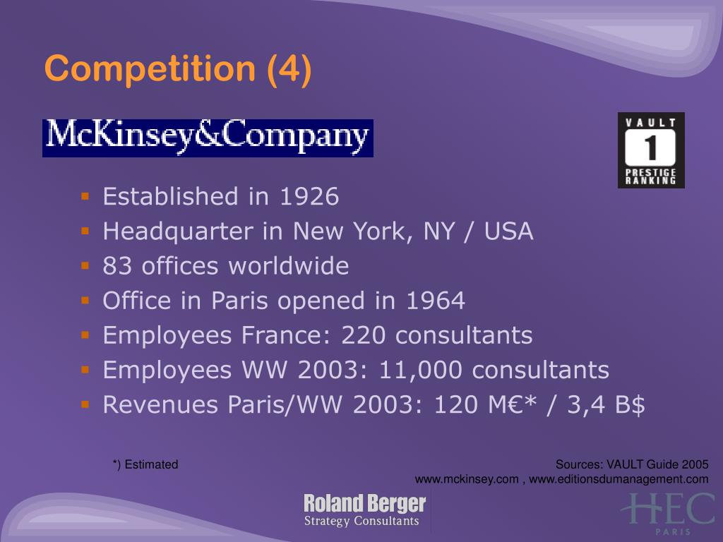 Competition (4)