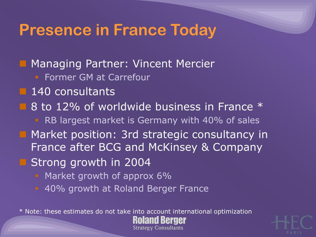 Presence in France Today