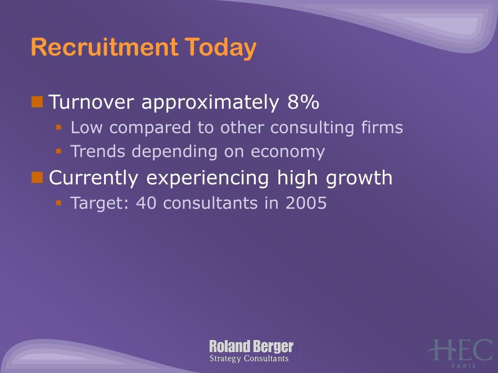 Recruitment Today