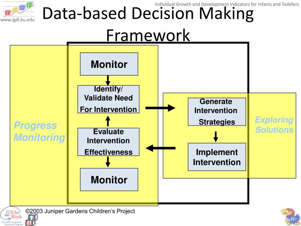 Data-based Decision Making Framework