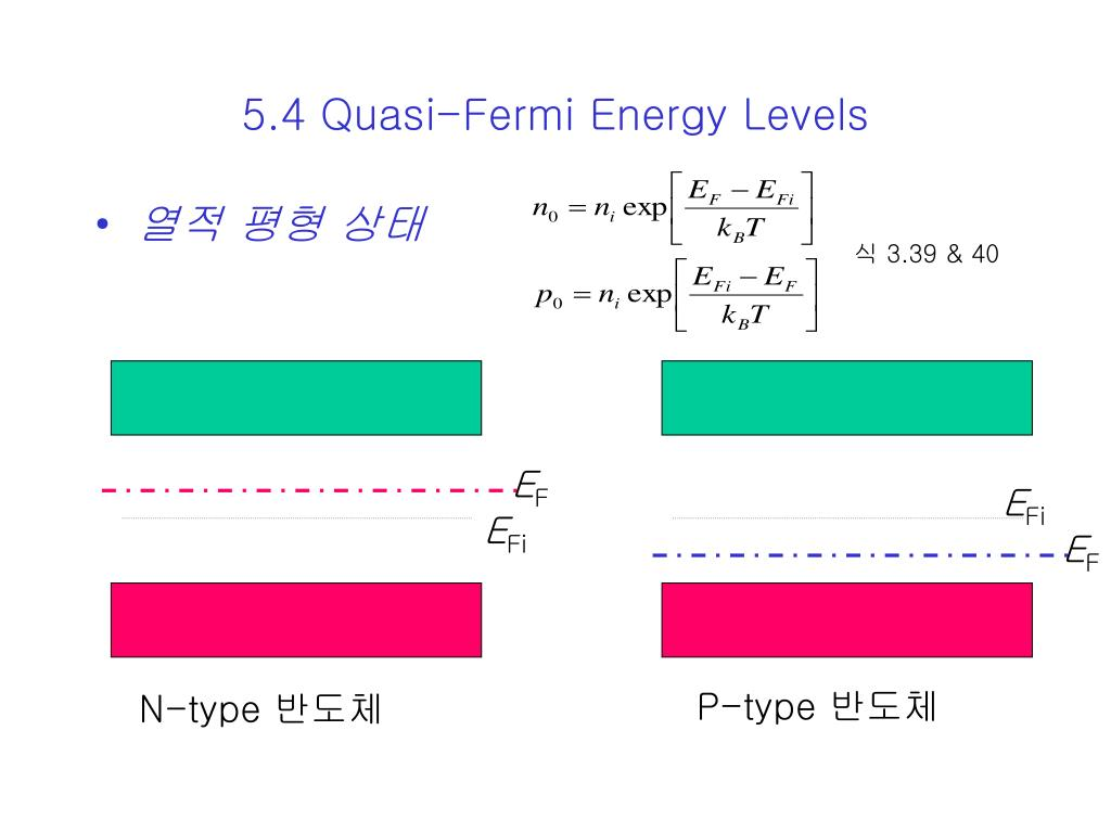 5 4 quasi fermi energy levels l.