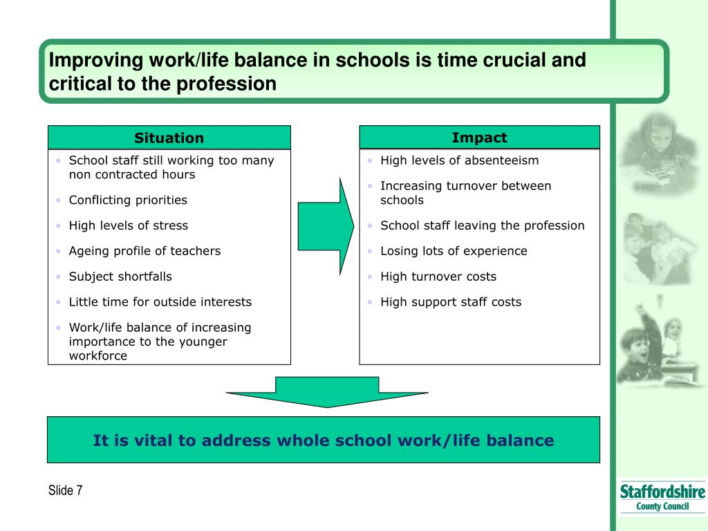 Improving work/life balance in schools is time crucial and critical to the profession