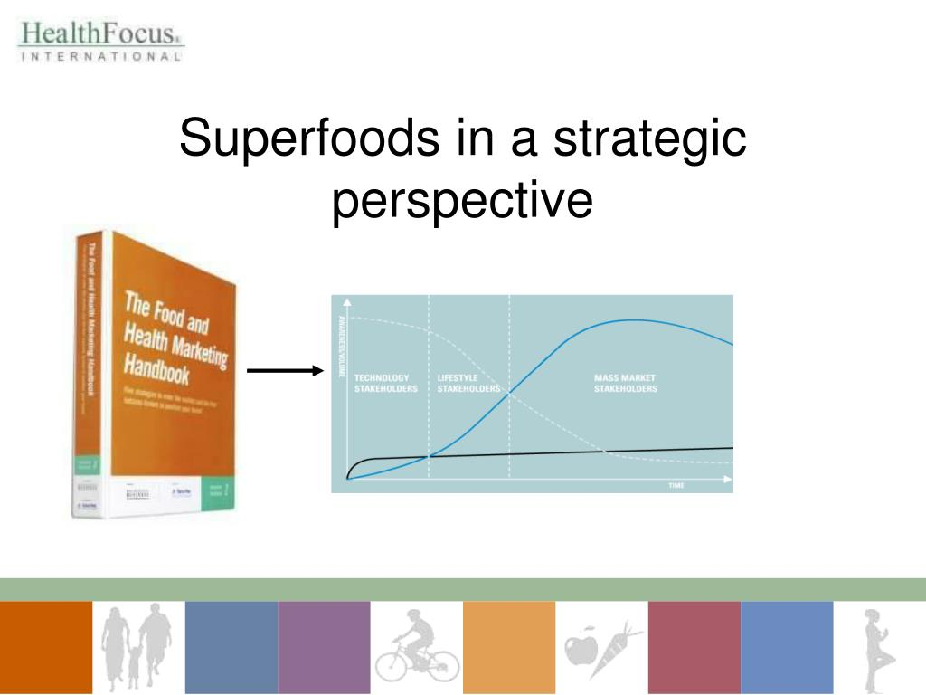 Superfoods in a strategic perspective