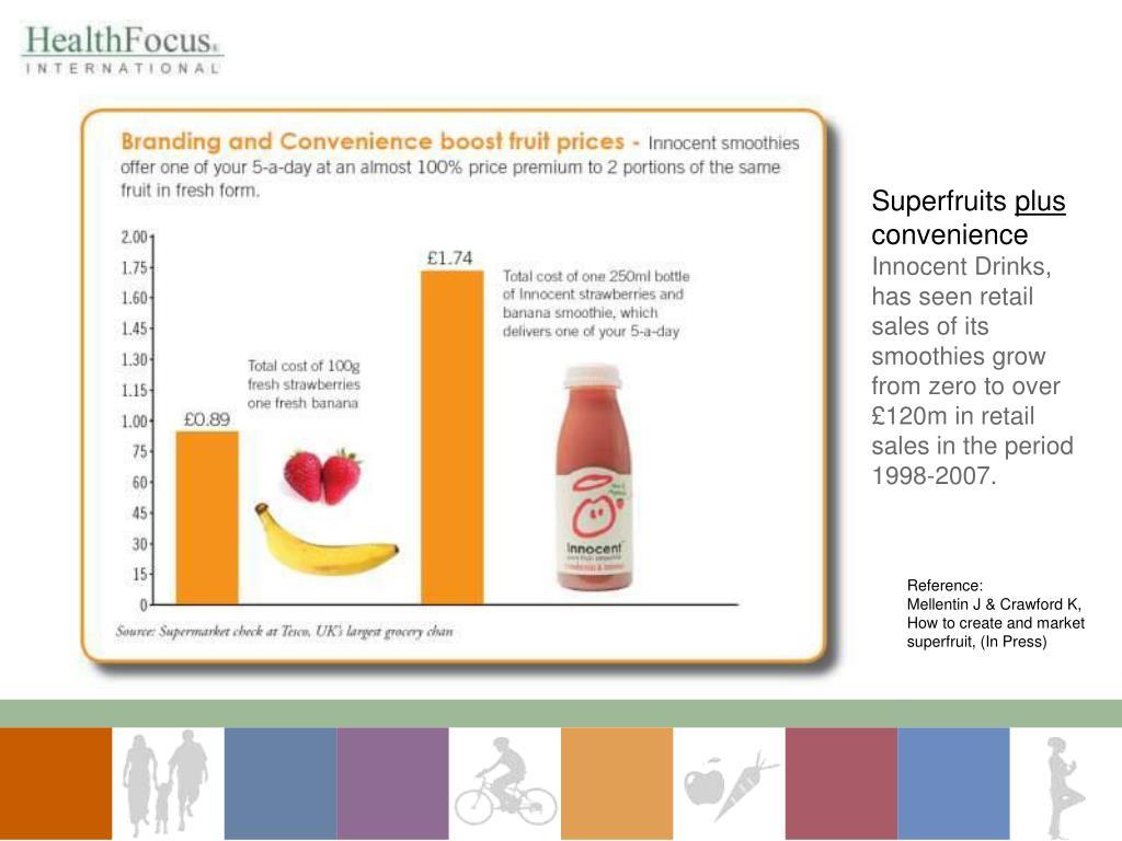 Superfruits
