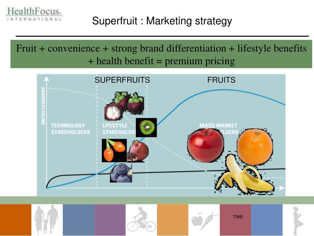 Superfruit : Marketing strategy