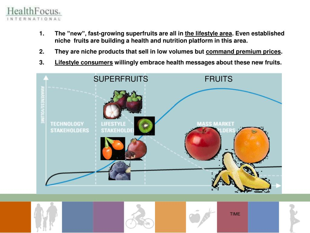 """The """"new"""", fast-growing superfruits are all in"""
