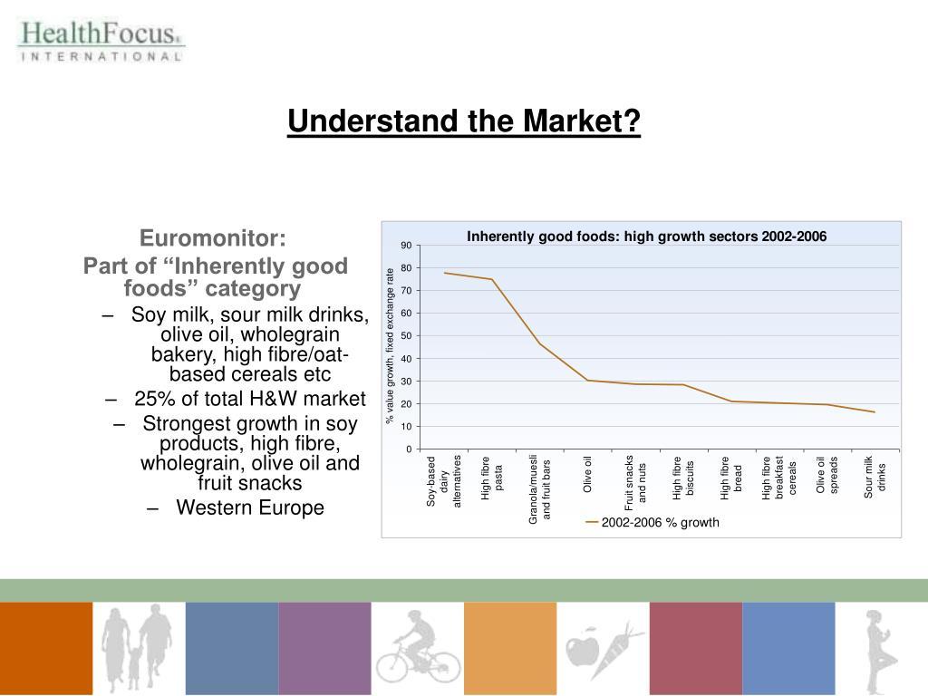Understand the Market?
