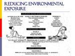 reducing environmental exposure14