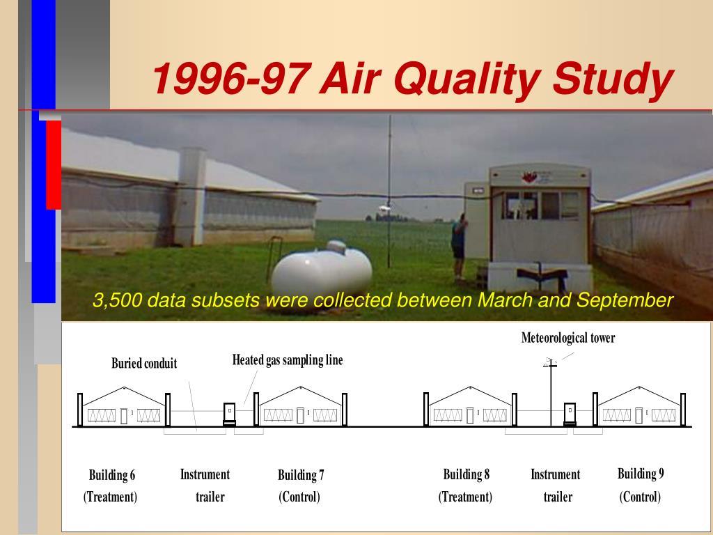 1996-97 Air Quality Study