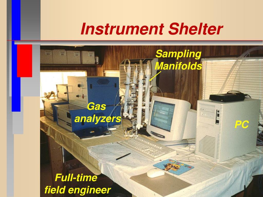 Instrument Shelter