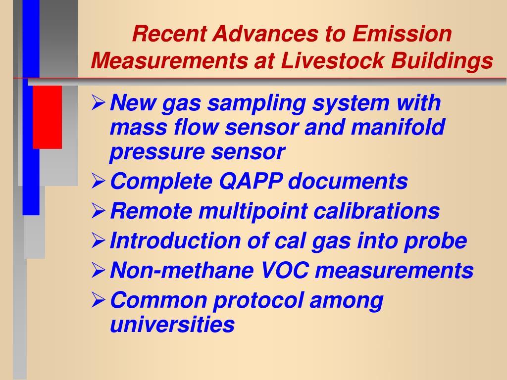 Recent Advances to Emission Measurements at Livestock Buildings