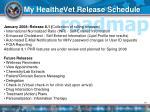 my health e vet release schedule