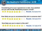 my health e vet satisfaction acsi