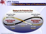 a quantitative view of productivity