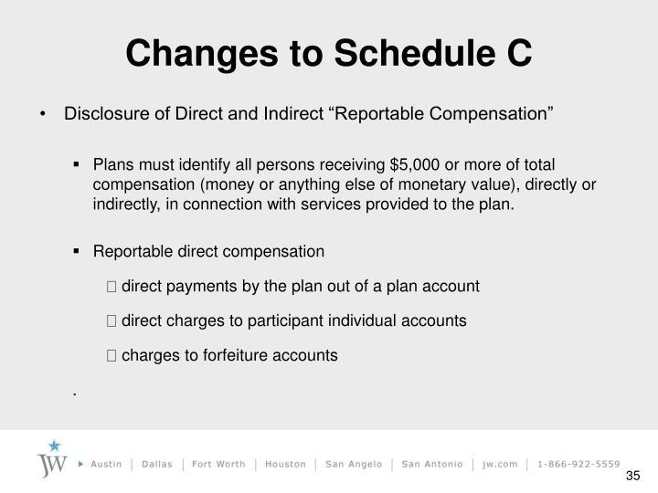 Changes to Schedule C