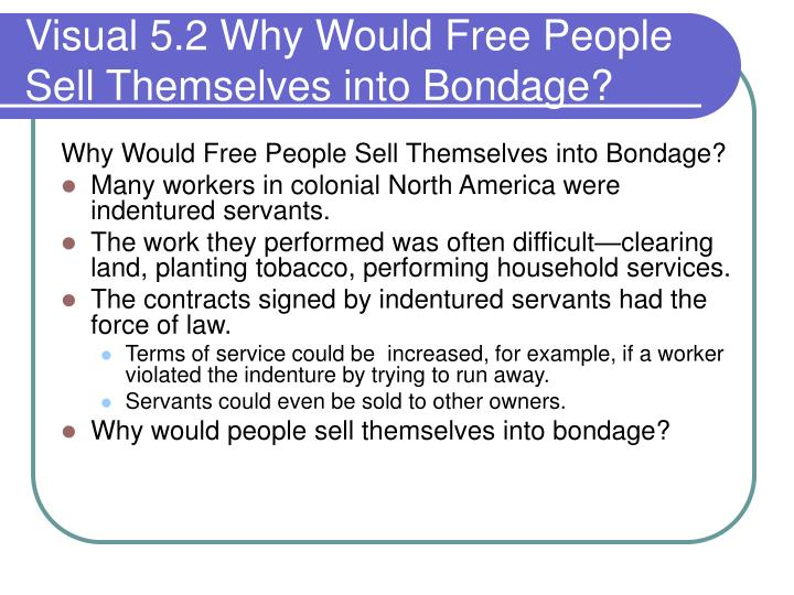 Visual 5.2 Why Would Free People Sell Themselves into Bondage?
