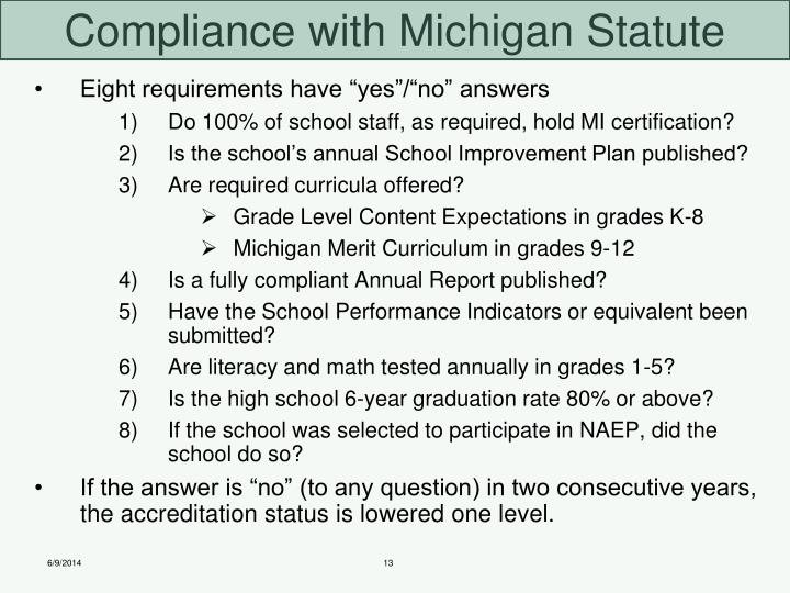 Compliance with Michigan Statute