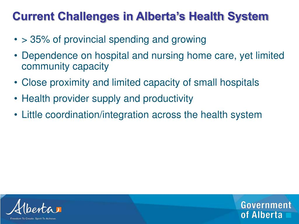 Current Challenges in Alberta's Health System