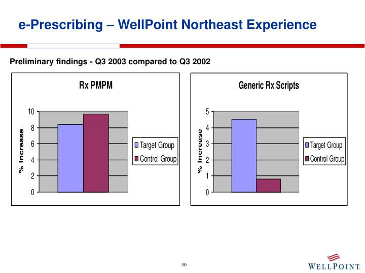 e-Prescribing – WellPoint Northeast Experience