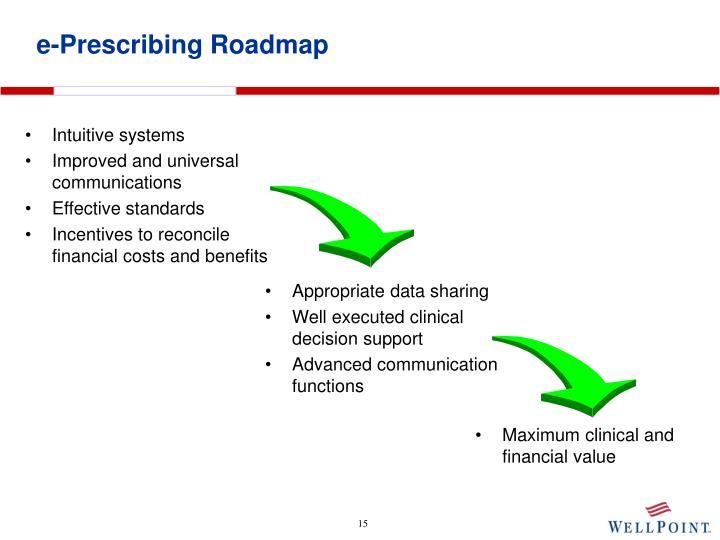 e-Prescribing Roadmap