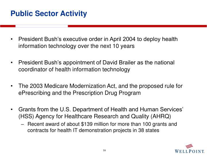 Public Sector Activity