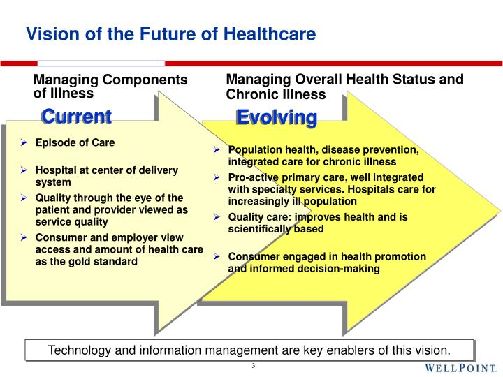 Vision of the Future of Healthcare