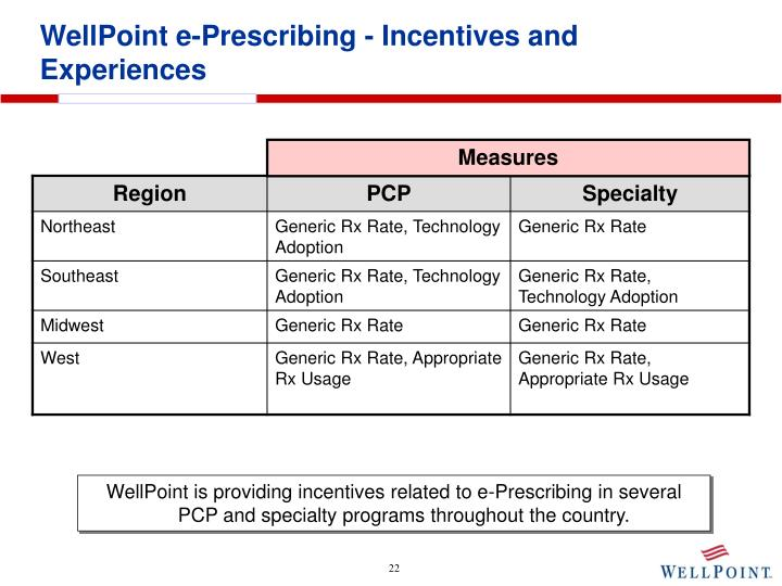 WellPoint e-Prescribing - Incentives and Experiences