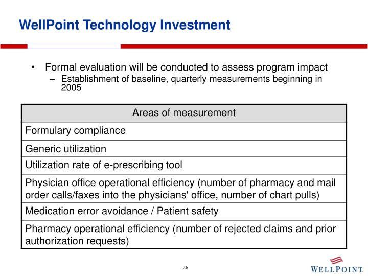 WellPoint Technology Investment