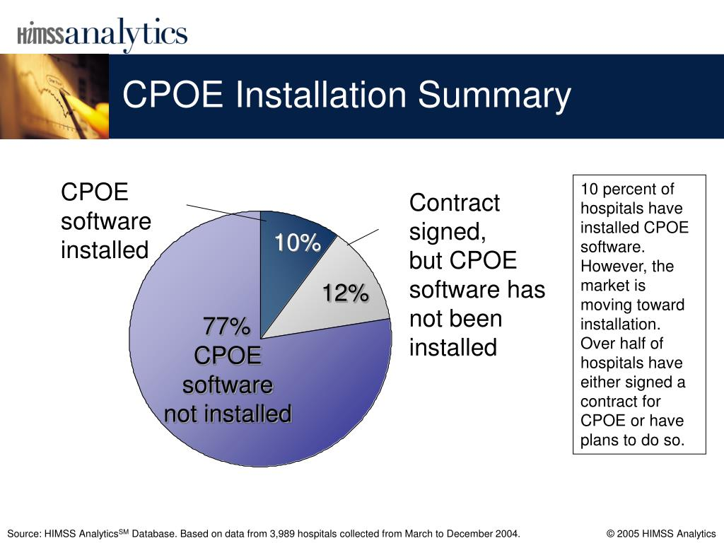 CPOE software installed