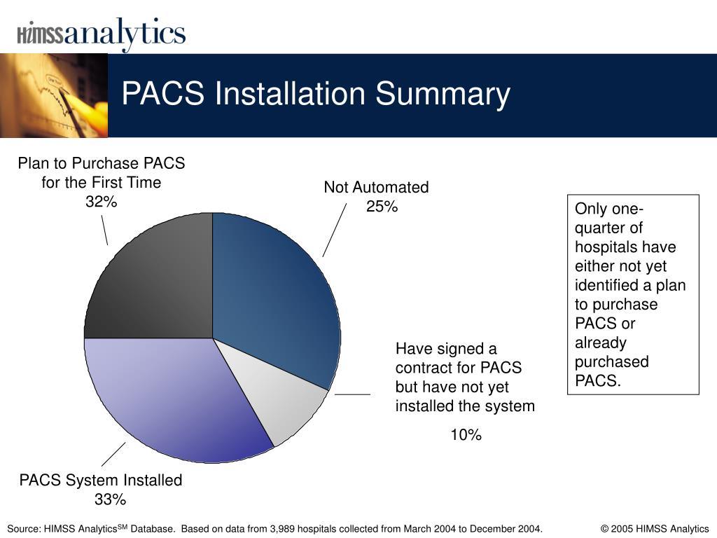 PACS Installation Summary