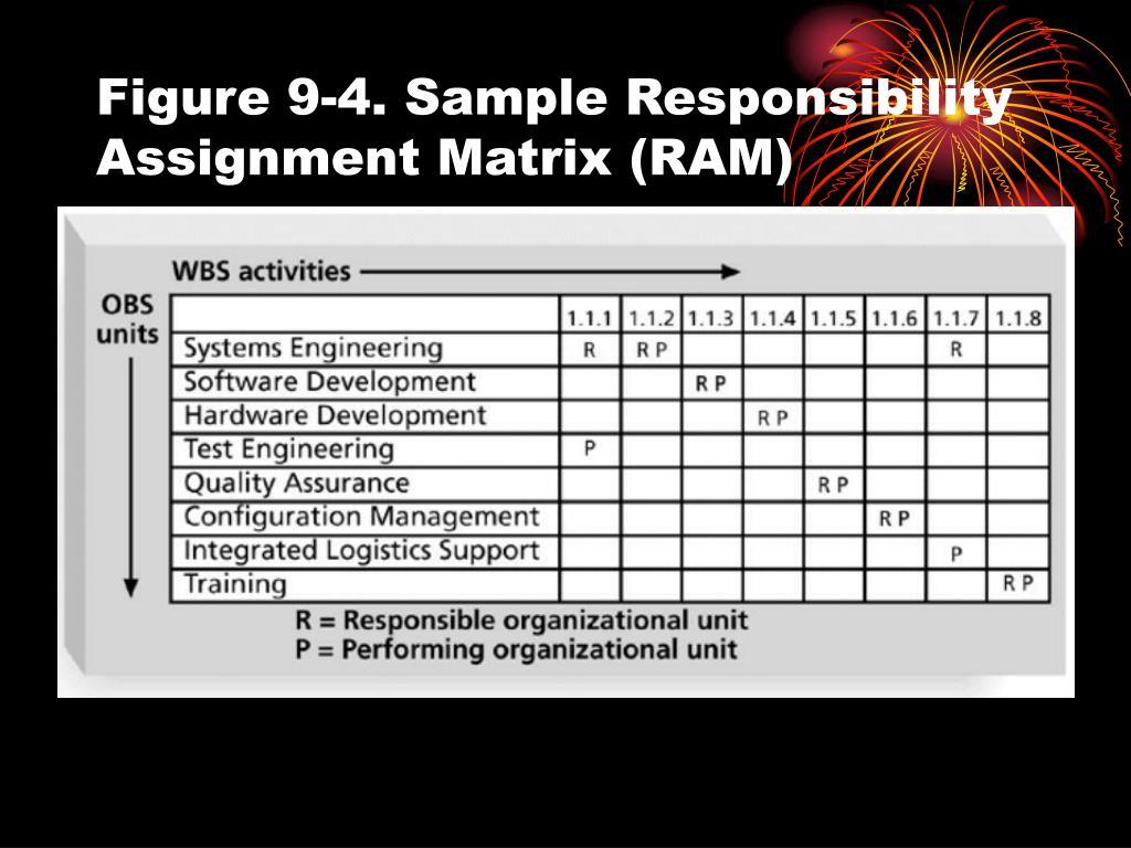 Figure 9-4. Sample Responsibility Assignment Matrix (RAM)