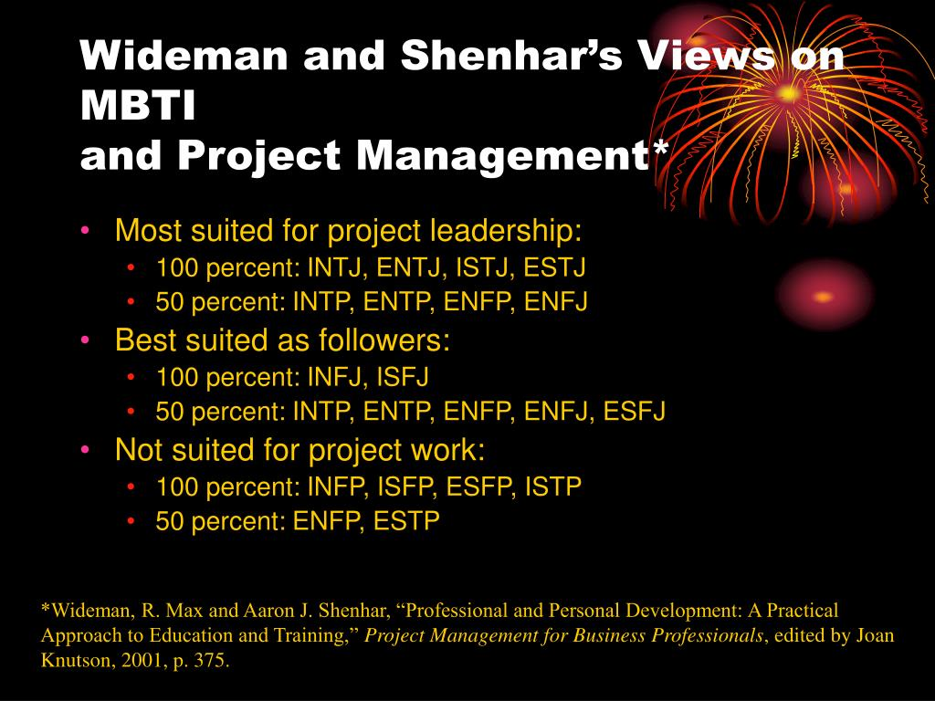 Wideman and Shenhar's Views on MBTI