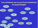 les sch mas sur le soi d une tudiante en psychologie