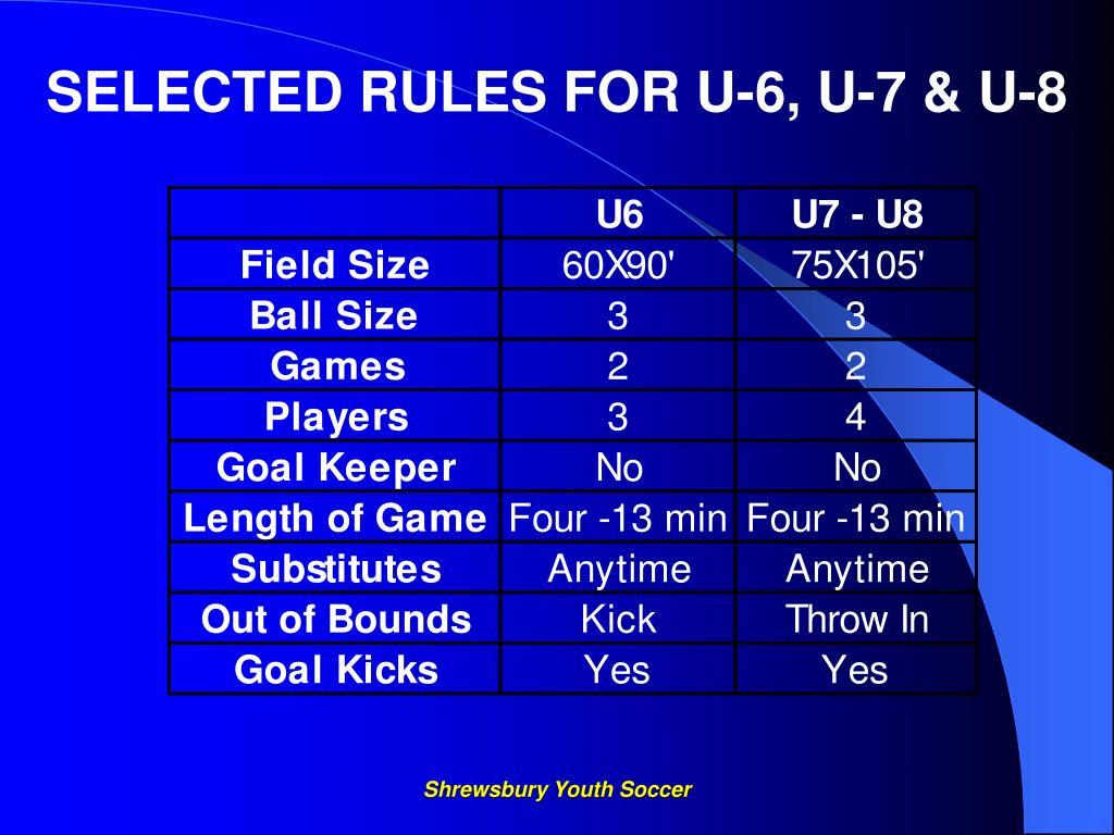 SELECTED RULES FOR U-6, U-7 & U-8