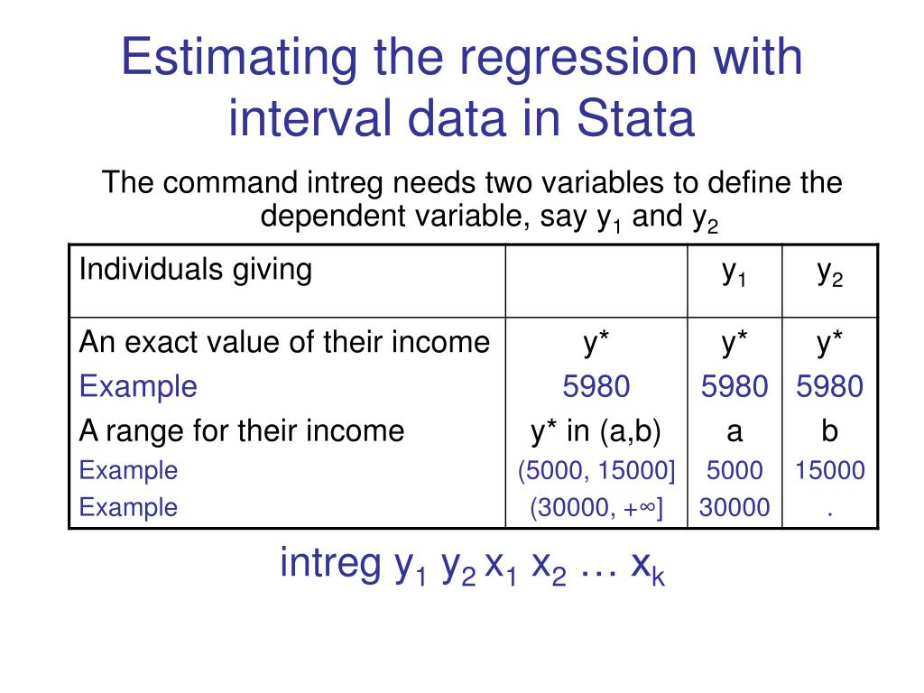 Estimating the regression with interval data in Stata