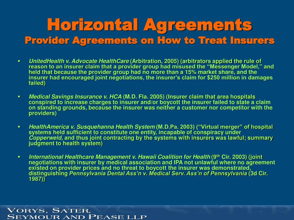 Horizontal Agreements