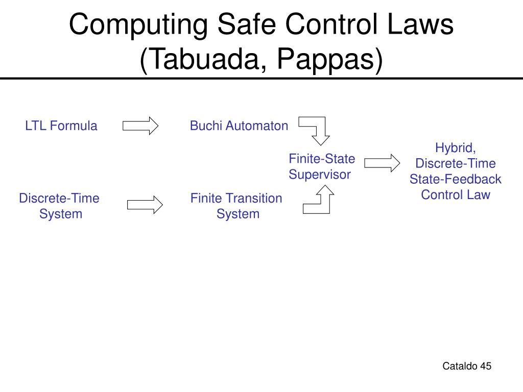 Computing Safe Control Laws