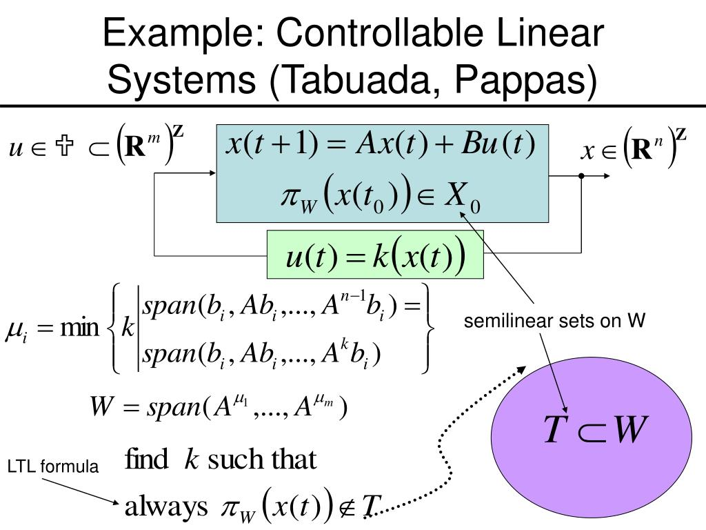 Example: Controllable Linear Systems (Tabuada, Pappas)