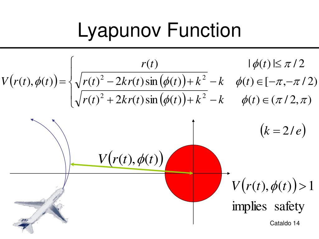 Lyapunov Function