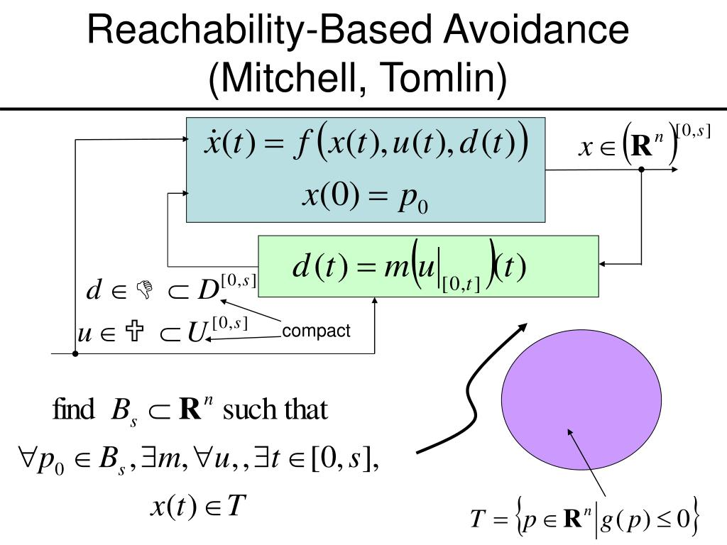 Reachability-Based Avoidance