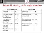 relatie monitoring informatiebehoeften