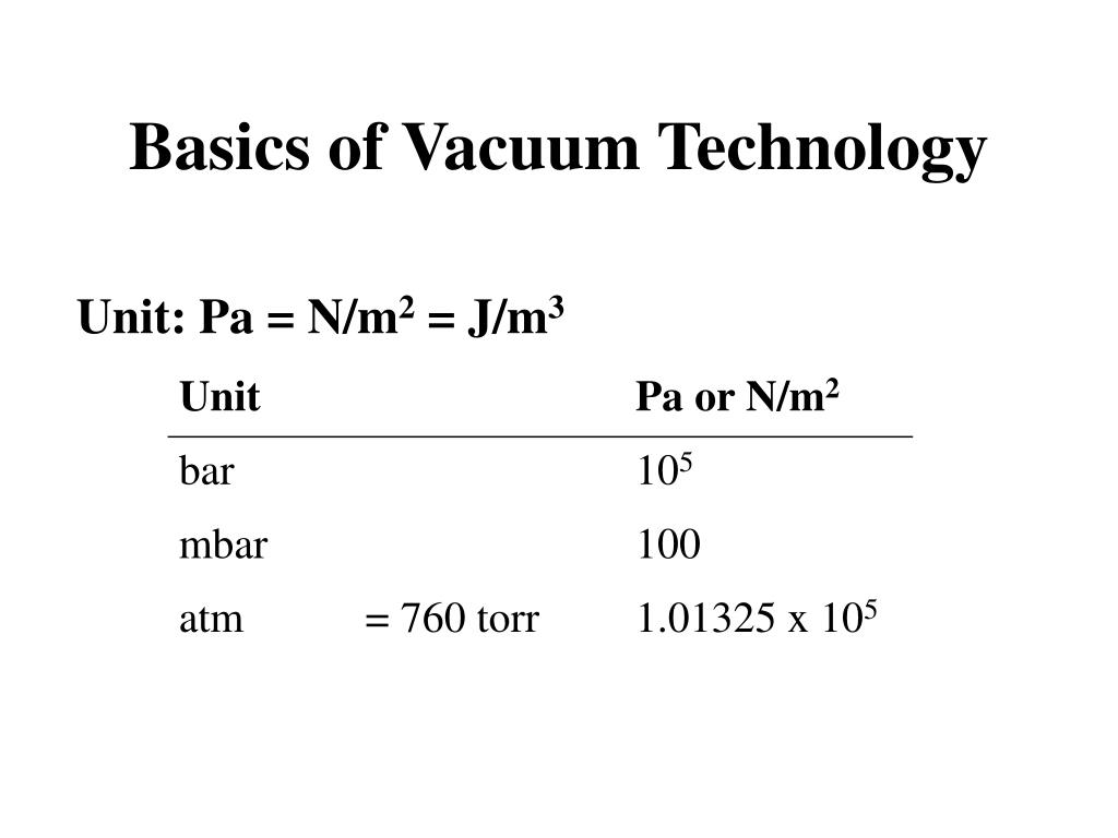 Basics of Vacuum Technology