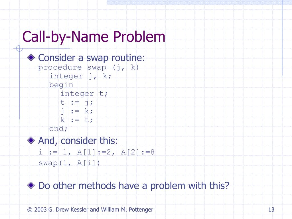 Call-by-Name Problem