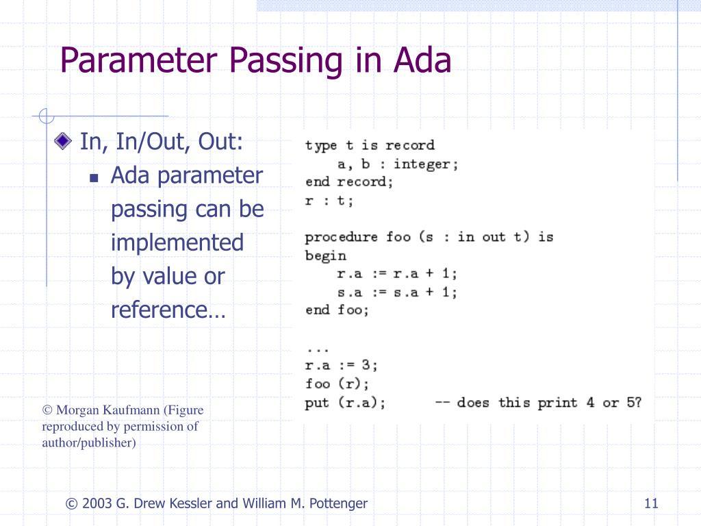 Parameter Passing in Ada