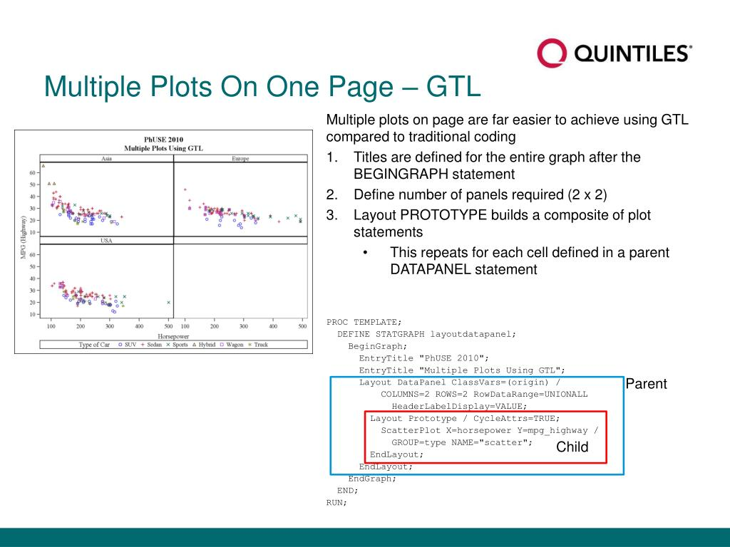 Multiple Plots On One Page – GTL